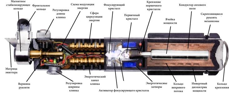 Крышка для металлической бочки